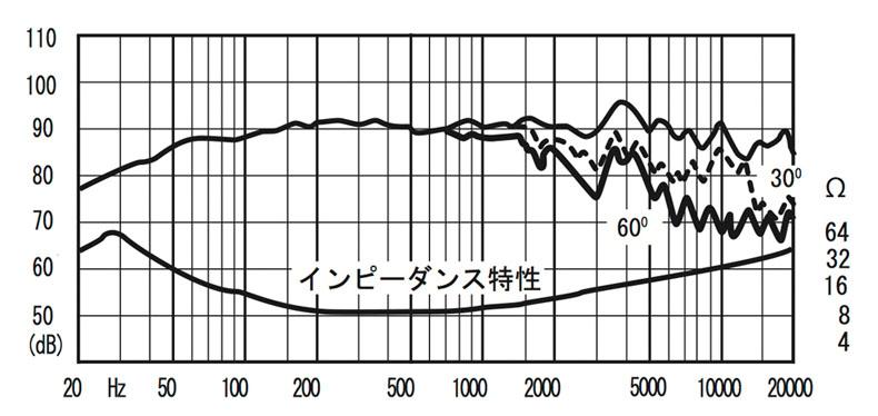 F200A_F2