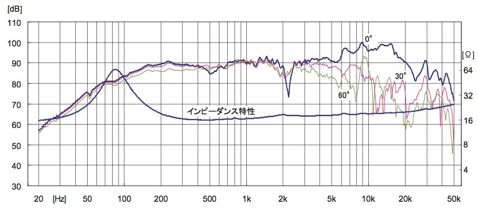 FE103_Sol_imp16_f