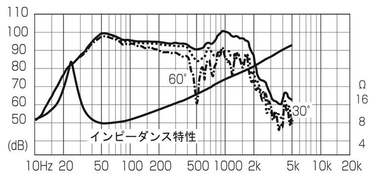 FW800HS_F