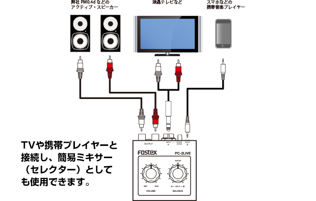 PC-2LIVE_SELECTOR_620X394