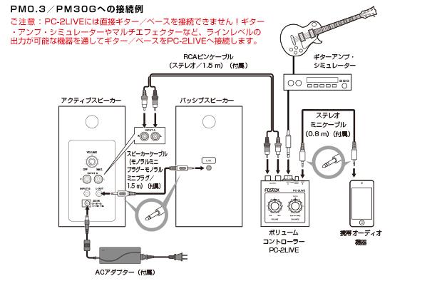 PM30G_PC-2LIVE_620X394