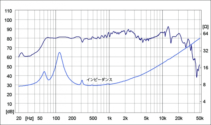 M800-DB_f